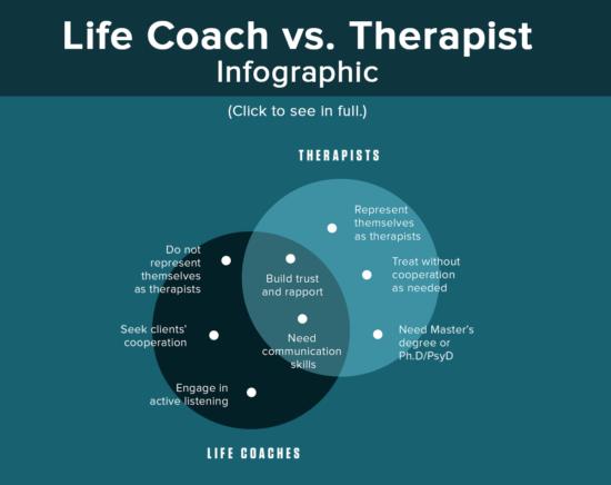 Life coaching vs. therapist infographic.