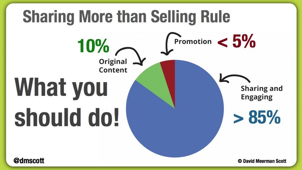sharing more than selling rule infographic
