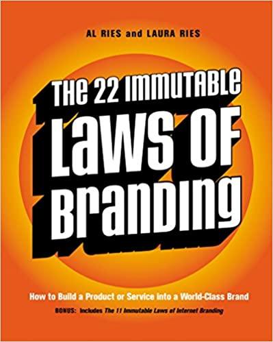 The 22 Immutable Laws Of Branding Tonyrobbins Com